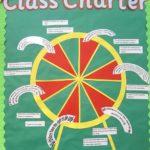 Charters (1)
